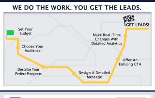 Infographic: Generate Lead Via Facebook