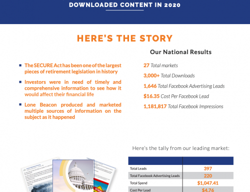 Success Story: Content and Digital Marketing